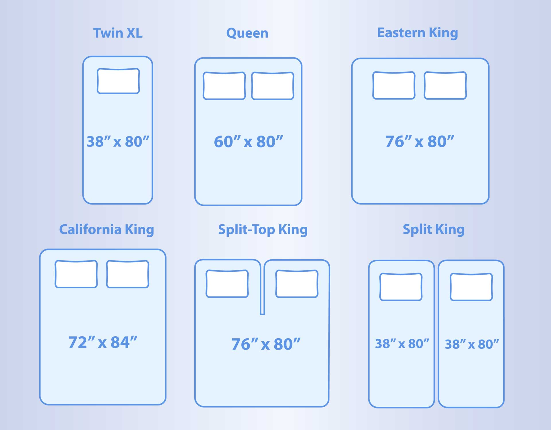 Air-Pedic Mattress Sizes