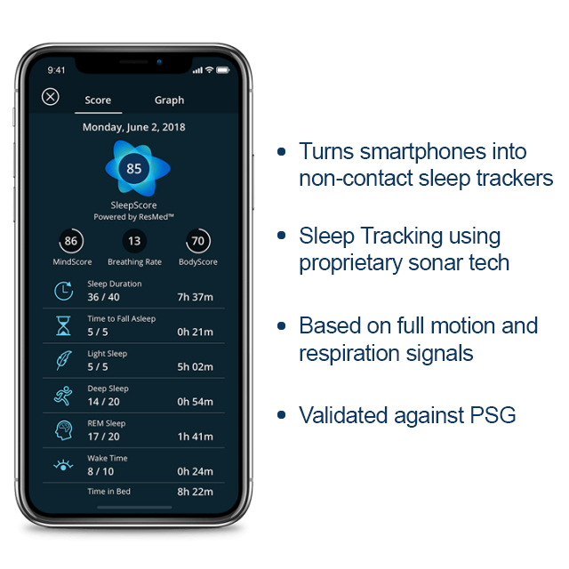 Sleep Score App - Turns Smartphones Into Non-Contact Sleep Trackers. Sleep Tracking Using Proprietary Sonar Tech. Based On Full Motion And Respiration Signals. Validated Against Psg